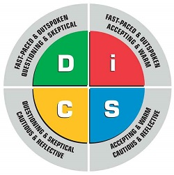 Disc2-250
